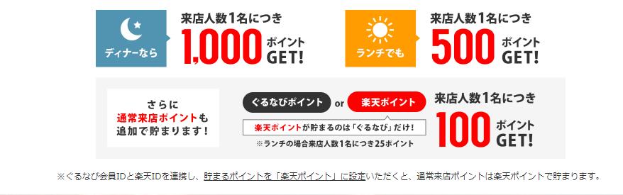 【ハナタカ情報】せっかくならGo To Eatキャンペーンを使おう